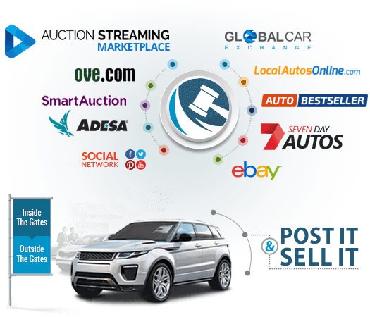 Wholesale Automotive Marketplace | Buy Used Cars